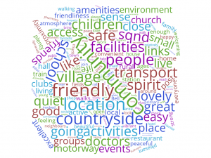 word-cloud-what-do-people-like-abut-the-village